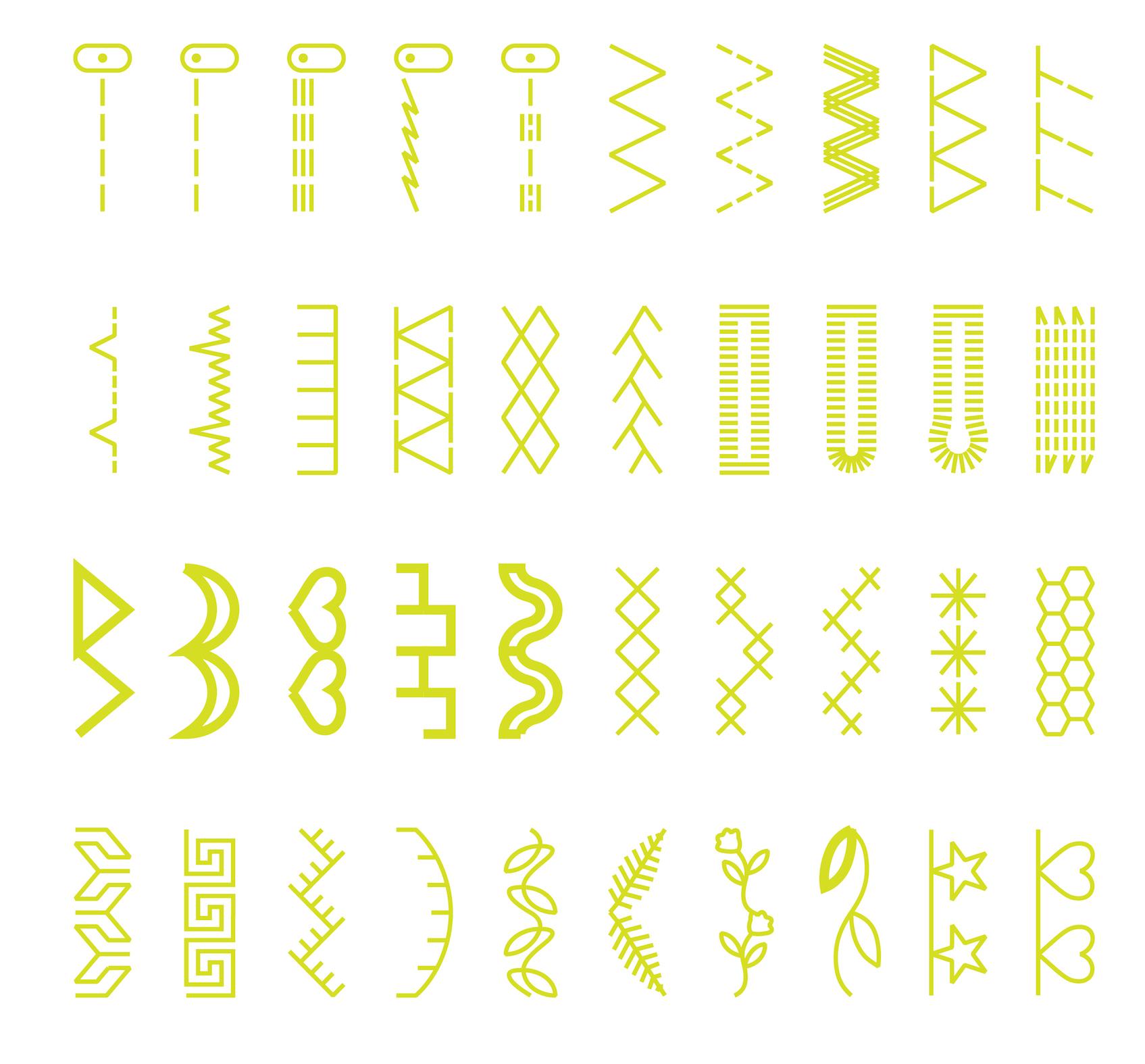 Dorable Stichmuster Nähen Images - Decke Stricken Muster ...